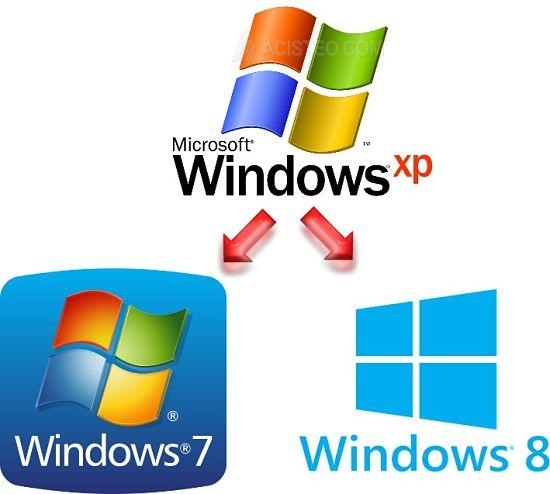 mise à jour windows perpignan